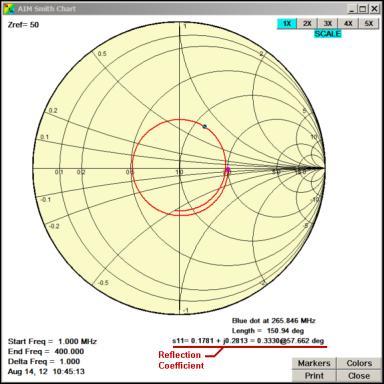 Swr Is The Ratio Of The Maximum Voltage To The Minimum Voltage